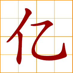 simplified Chinese symbol: a hundred million